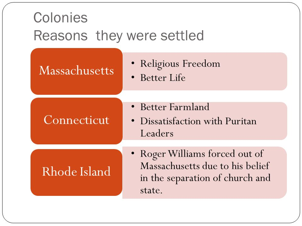 Colonies Reasons they were settled
