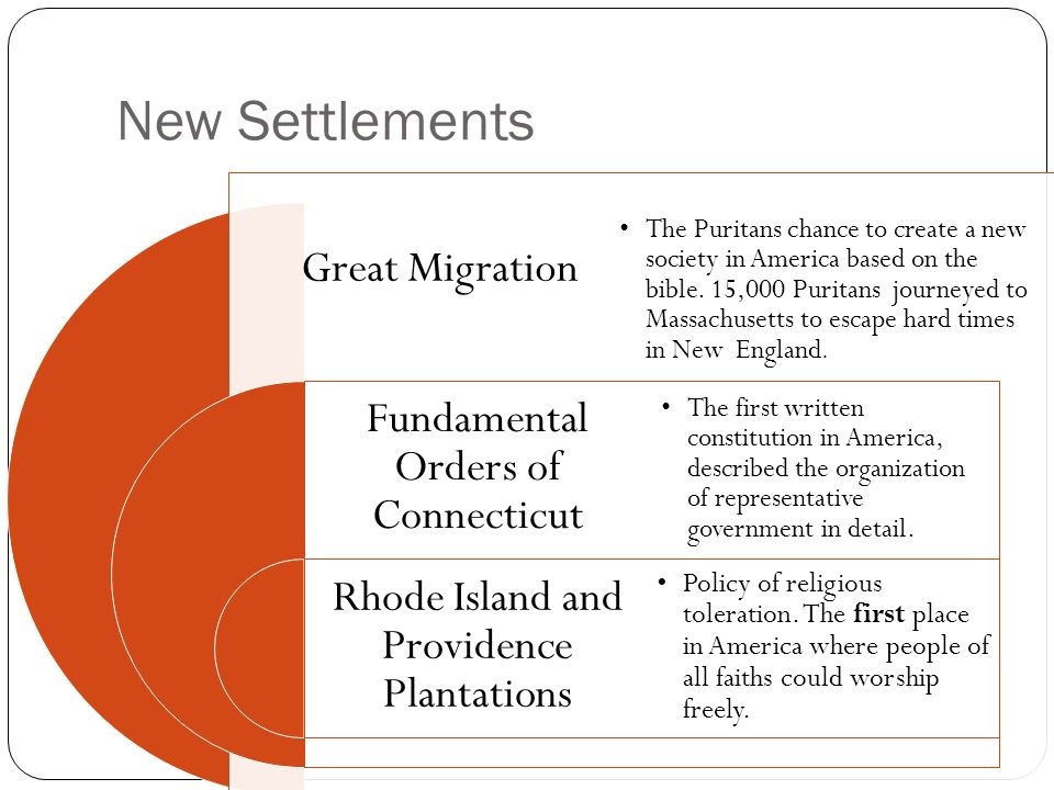 New Settlements Great Migration.