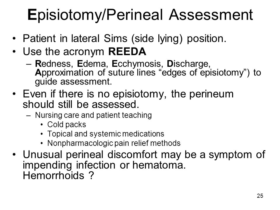 Episiotomy/Perineal Assessment