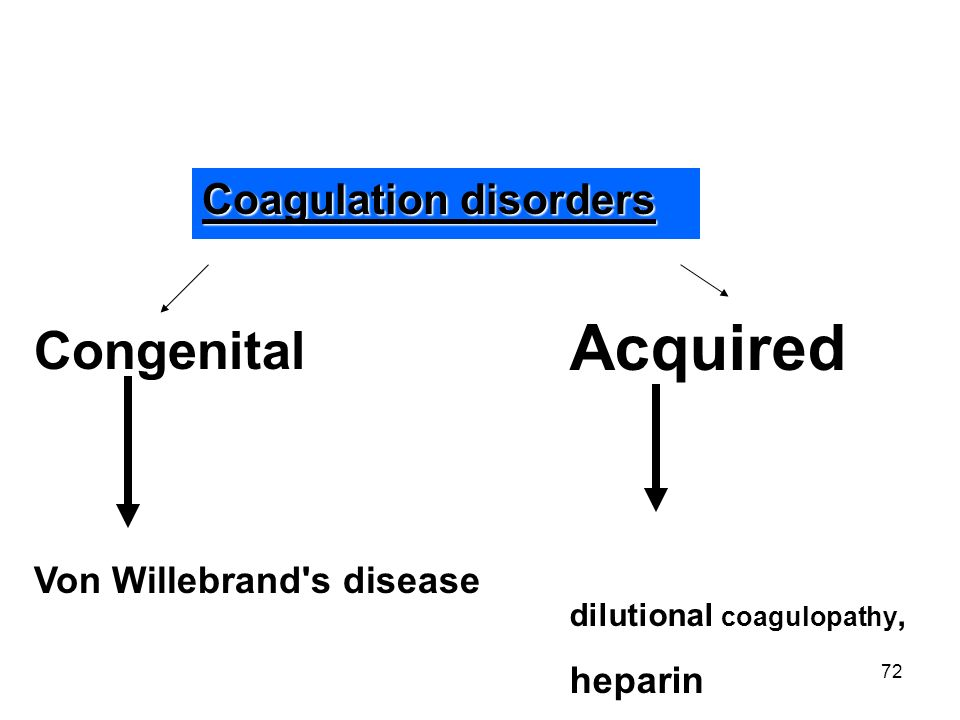 Acquired Congenital Coagulation disorders DIC,