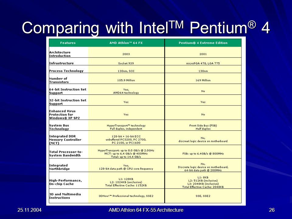 Amd athlon 64 fx 55 processor architecture ppt video for Pentium 4 architecture