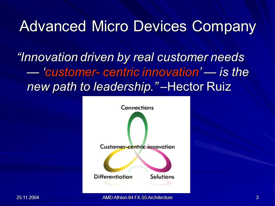 Advanced Micro Devices Company