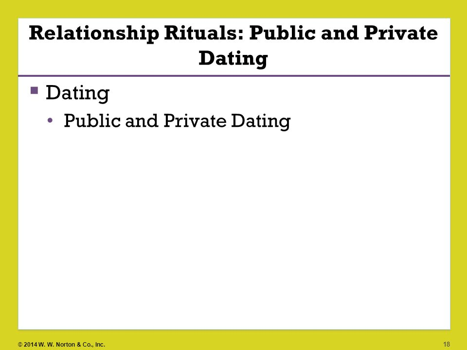 mixed-gender groups dating and romantic relationships
