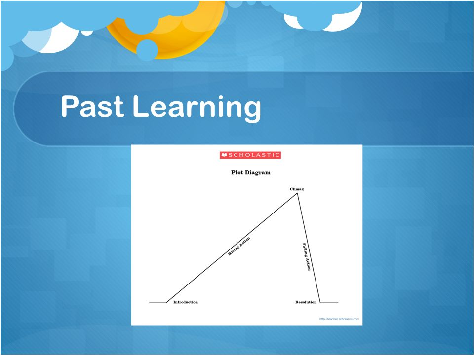 Past Learning