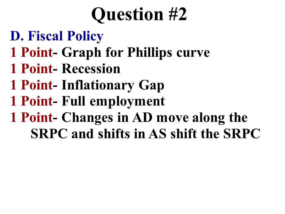 Question #2 D. Fiscal Policy 1 Point- Graph for Phillips curve