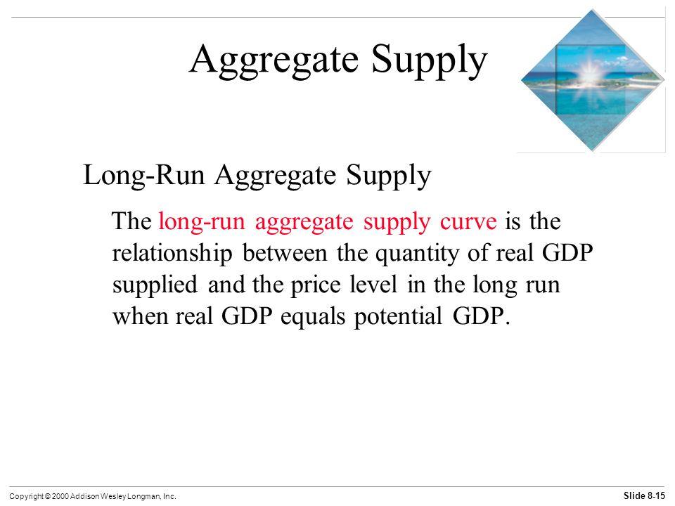 aggregate supply 爱词霸权威在线词典,为您提供aggregate supply的中文意思,aggregate supply的用法讲解,aggregate supply的读音,aggregate supply的同义词,aggregate supply的反义词.