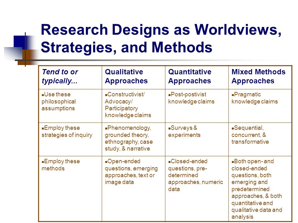 personal worldview worksheet and research theroy Science, worldviews, and culture: what are cultural-personal factors most scientists in the affected areas would continue their non-design research.