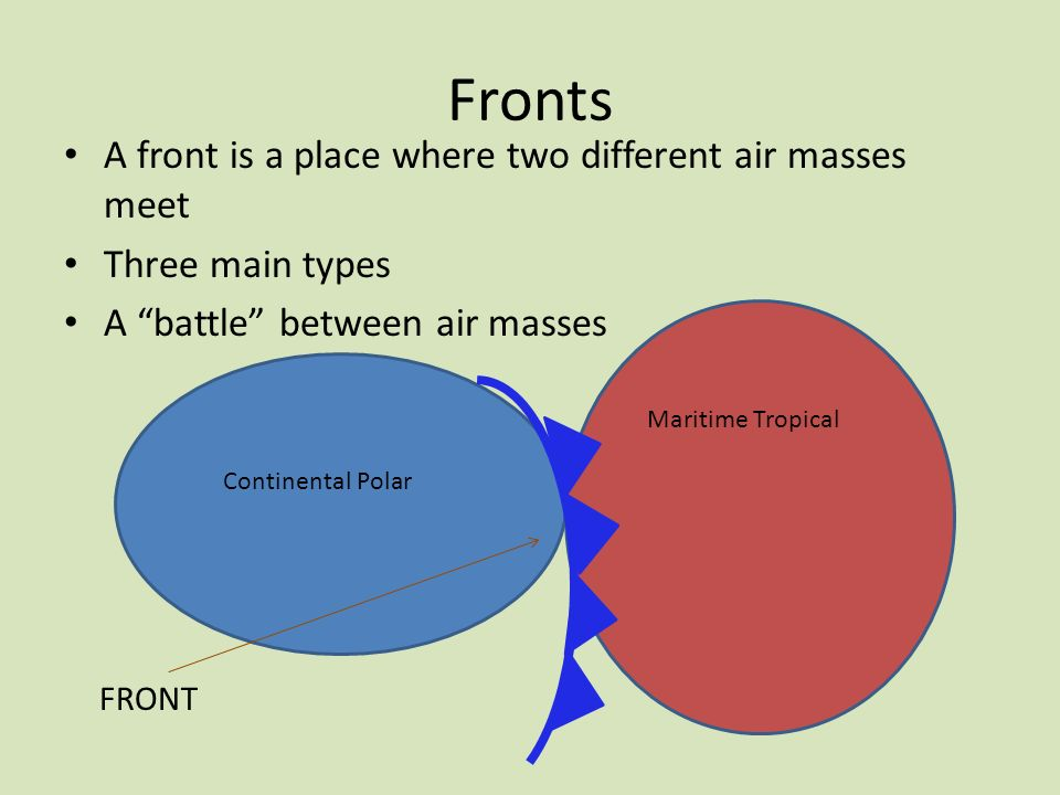 when two air masses meet what is formed of