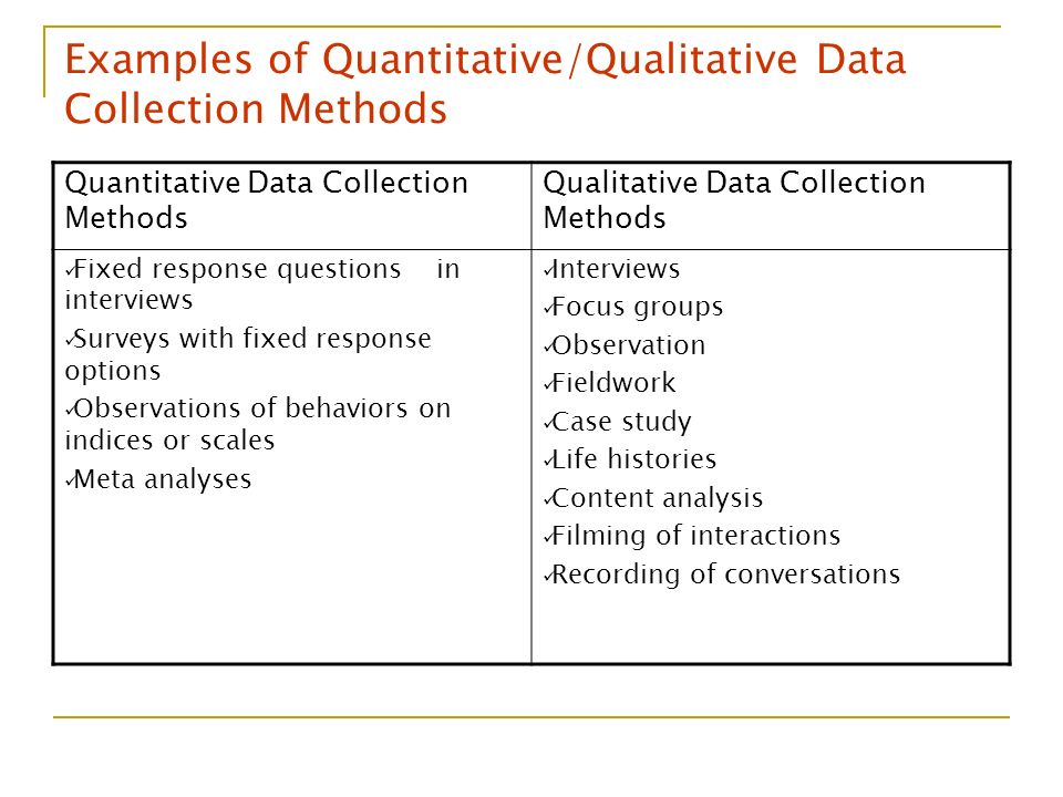 Understanding Qualitative Metasynthesis