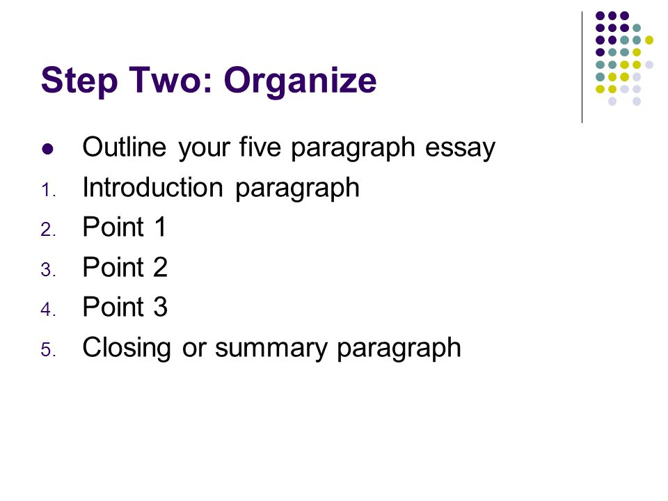 way to organize the supporting points in your essay