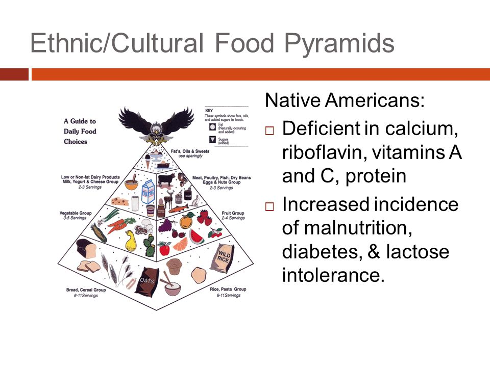 essays about food pyramid Healthy eating essay example like one of their daily food groups in the food pyramid: you can order a custom essay on healthy eating now posted by.