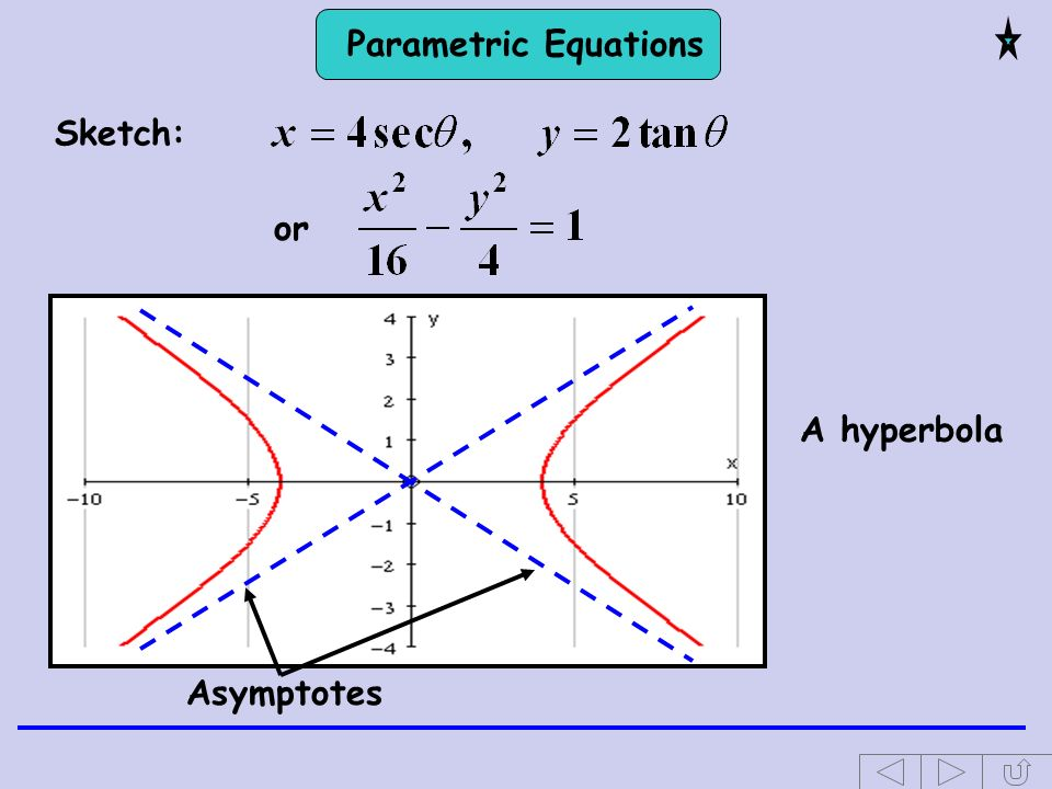 how to find asymptotes of hyperbola