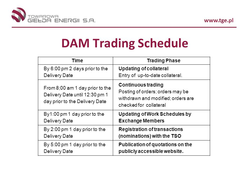 DAM Trading Schedule Time Trading Phase