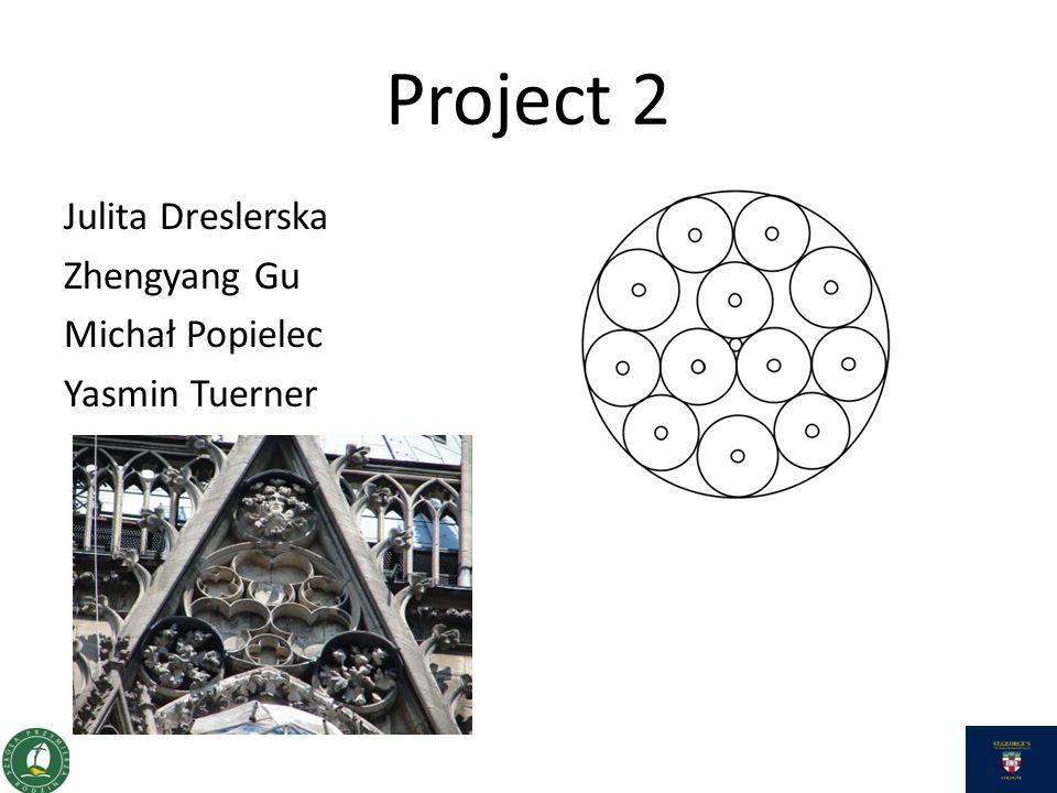 Project 2 Julita Dreslerska Zhengyang Gu Michał Popielec Yasmin Tuerner