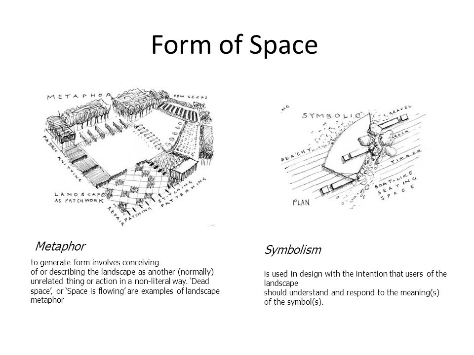 Landscape architecture eaps4303 msc arch nagham ali for Definition of form and space in architecture
