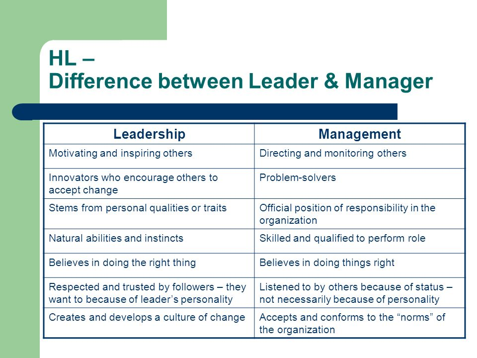 a comparison between leadership and management For an organization or program to succeed it needs both good managers and   people may define the differences between managers and leaders in varied.