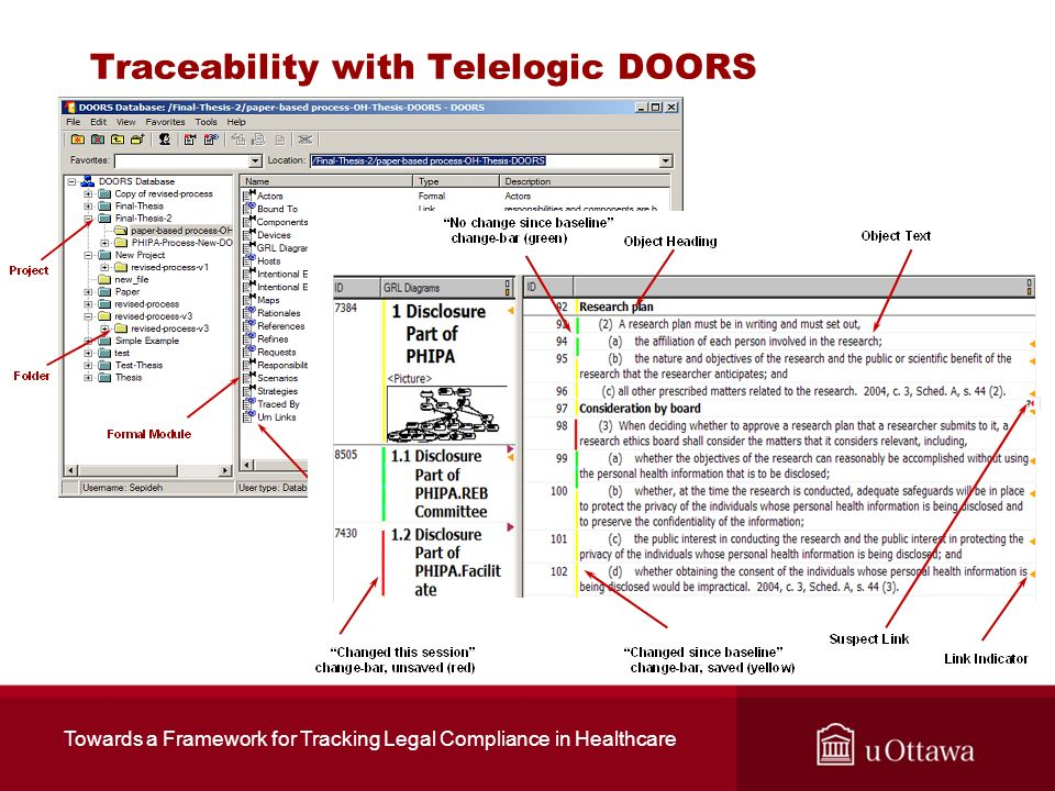Traceability with Telelogic DOORS  sc 1 st  SlidePlayer & Towards a Framework for Tracking Legal Compliance in Healthcare ...