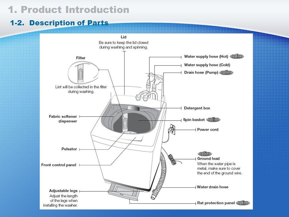 samsung washing machine tub clean instructions