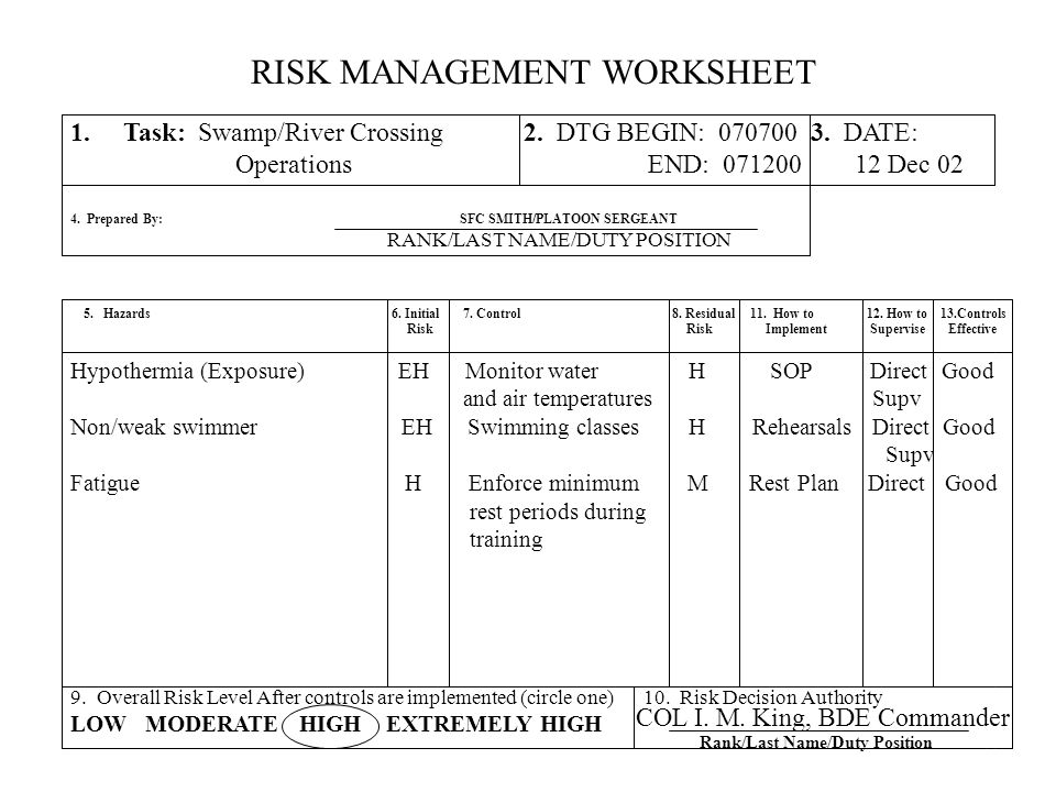 operational risk assessment template - orm worksheet example breadandhearth