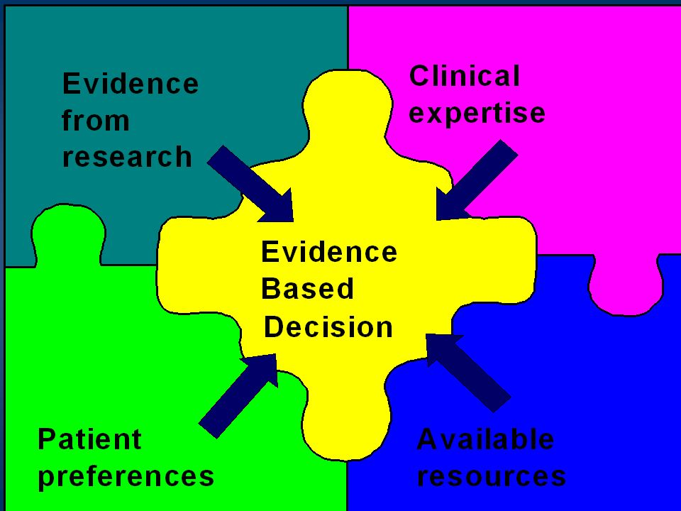 clinical decision making Clinical decision making: case studies in pediatrics: 9781428300408: medicine & health science books @ amazoncom.