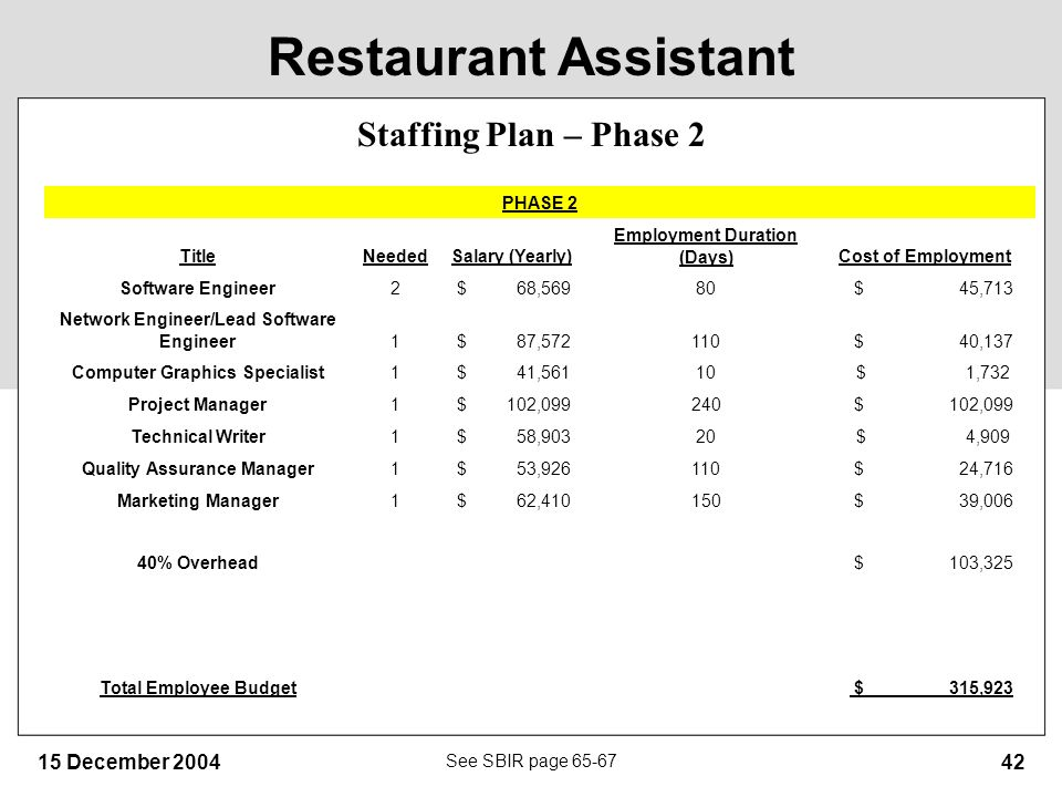 restaurant recruitment plan A business plan for the language interpreter center  interpreter recruitment and referral system for  business plan for the language interpreter center 3.