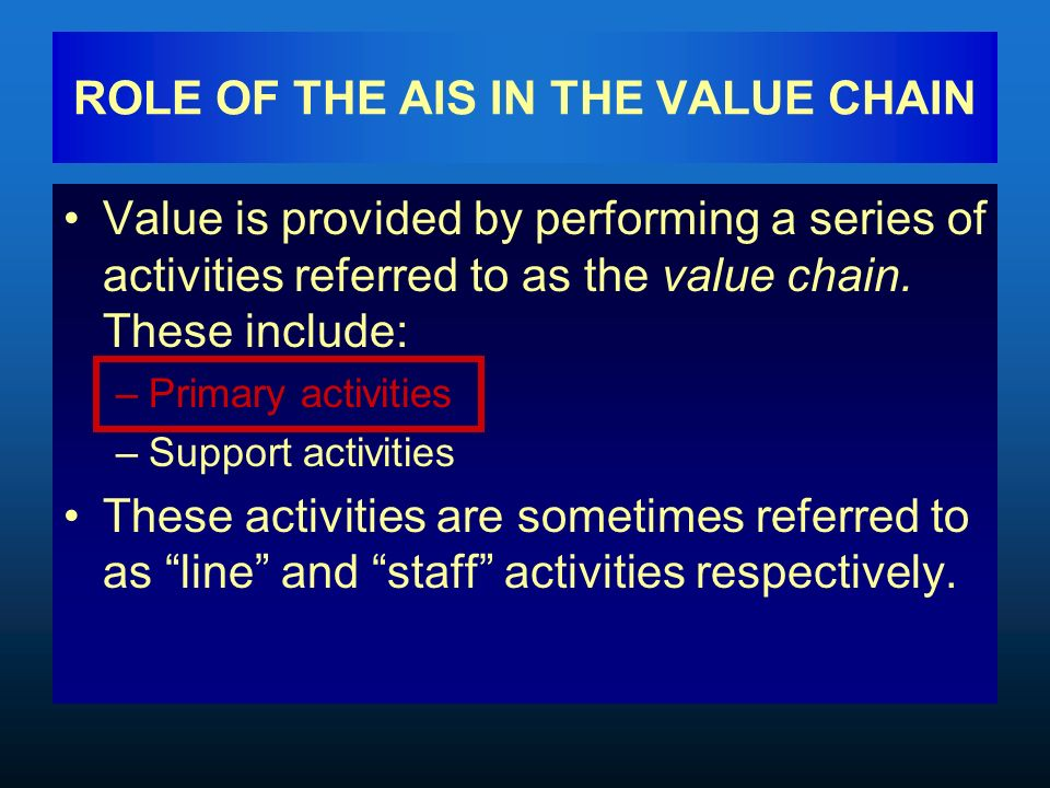 the role of primary activities and support in value chain Agenda the role of purchasing in the value chain  support activities activities that are required to enable and support the company's primary activities.