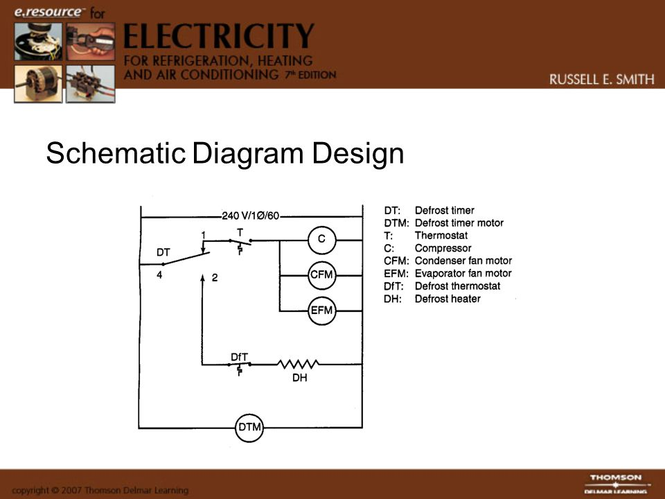 Schematic+Diagram+Design reading schematic diagrams ppt video online download russell evaporator wiring diagram at creativeand.co