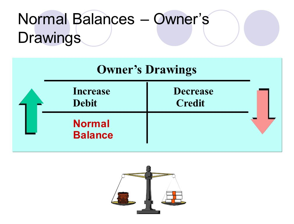 linking debit or credit with normal What is the difference between a prepaid card, a credit card, and a debit card answer: unlike a debit card, a prepaid card is not linked to a bank account generally, when you use a prepaid card, you are spending money that you have already loaded onto the card.
