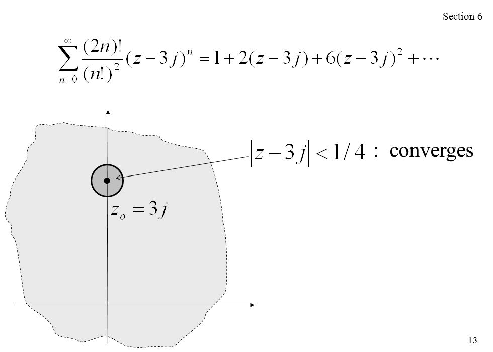 how to tell what the taylor series converges to