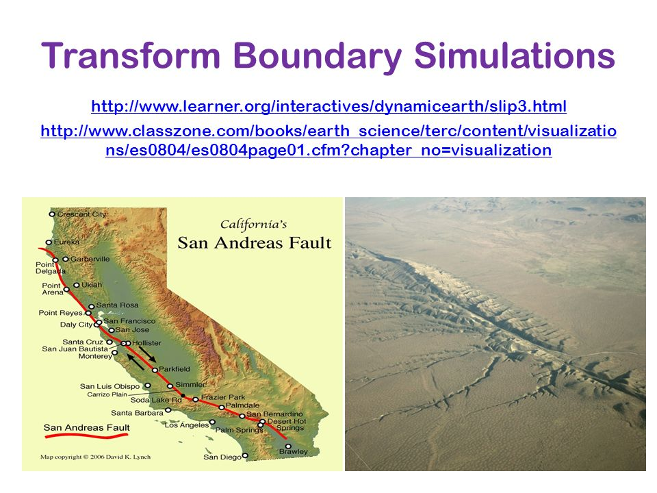 Transform Boundary Simulations   learner