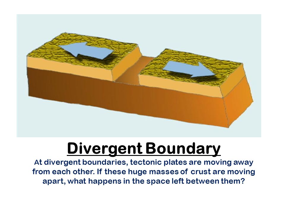 Divergent Boundary At divergent boundaries, tectonic plates are moving away from each other.