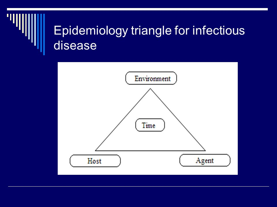 epidemiology triangle example