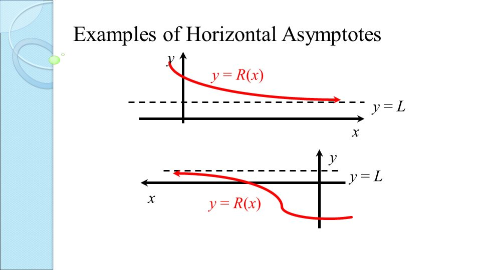 Section 5.2 Properties of Rational Functions - ppt video ...