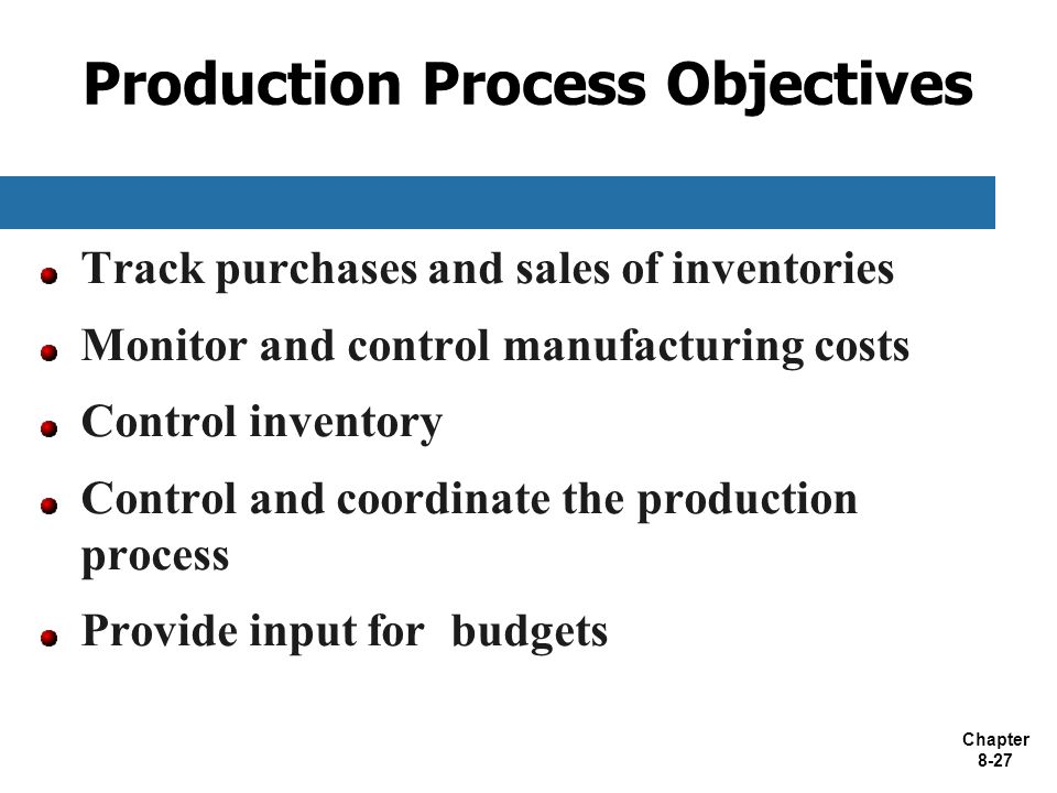 Production Planning: it's Meaning and Objectives