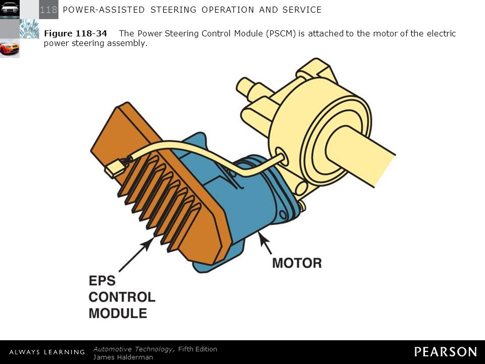 Electric and hydraulic power steering systems ppt download for Electrical motor controls for integrated systems fifth edition