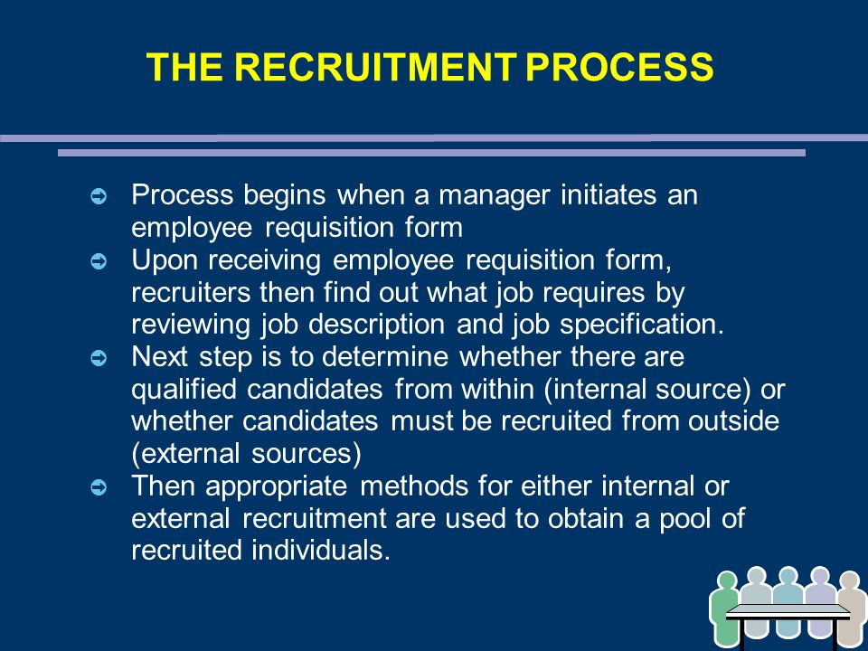 Chapter   Recruitment And Selection  Ppt Video Online Download