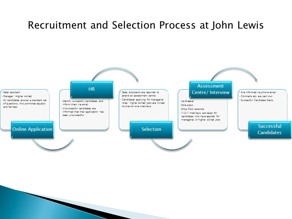 recruitment and selection process of green Learn about interviewing, tests, assessment centres and references as methods of successful selection as part of the recruitment process.