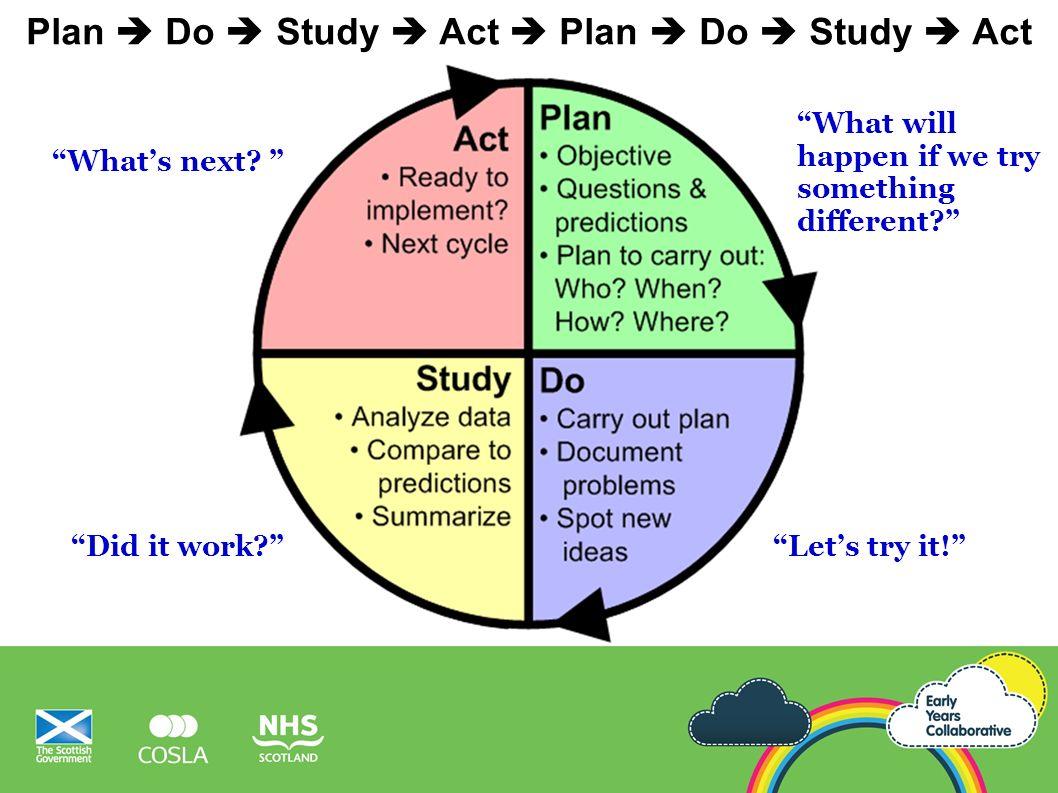 Plan do study act benefits