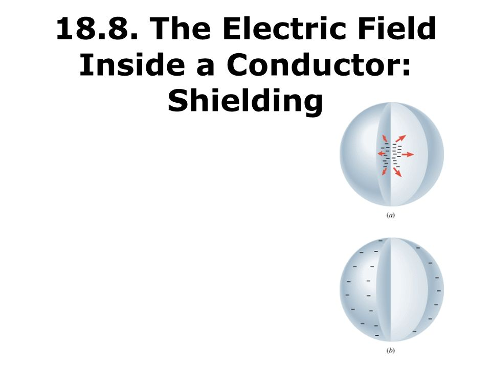 Electric Field Inside Conductor : Electric field lines an isolated point positive