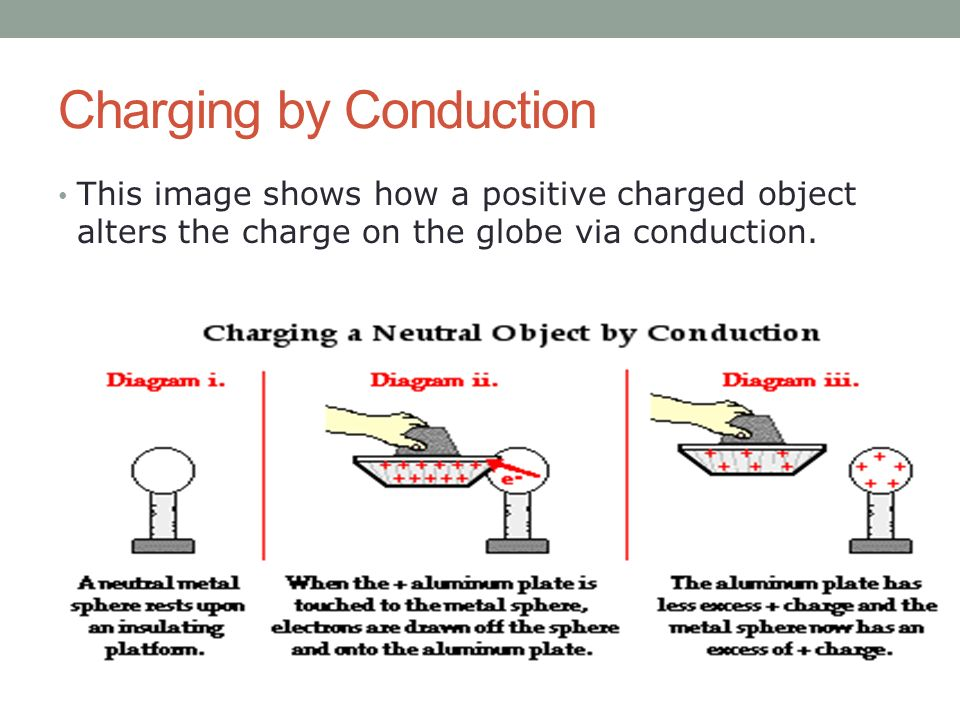 how to make an object positively charged