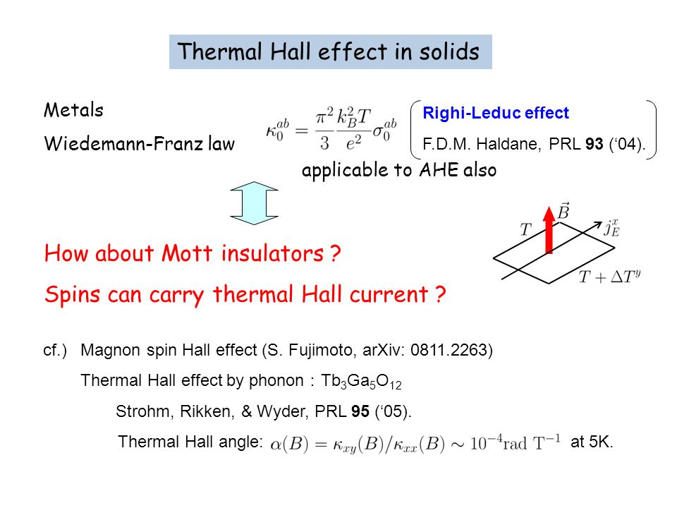 Thermal Hall effect in solids