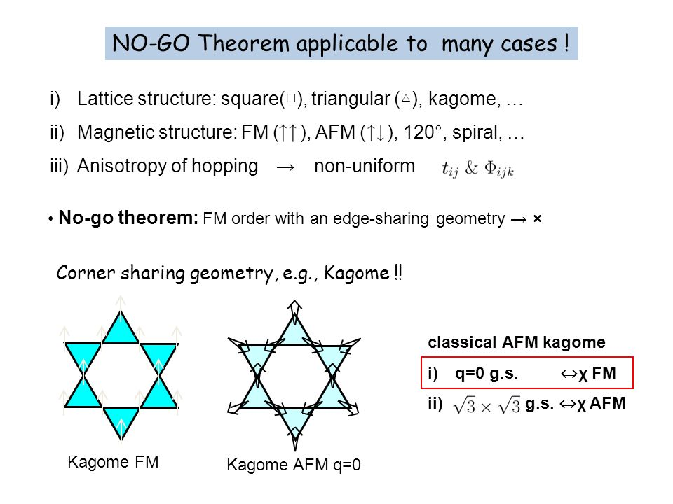 NO-GO Theorem applicable to many cases !