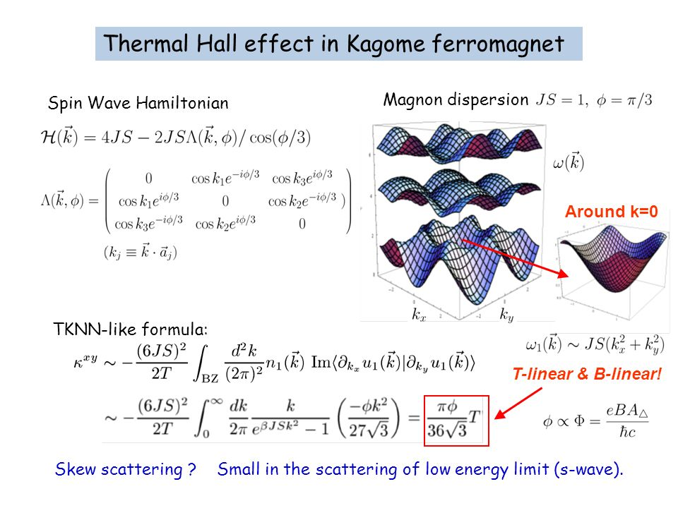 Thermal Hall effect in Kagome ferromagnet