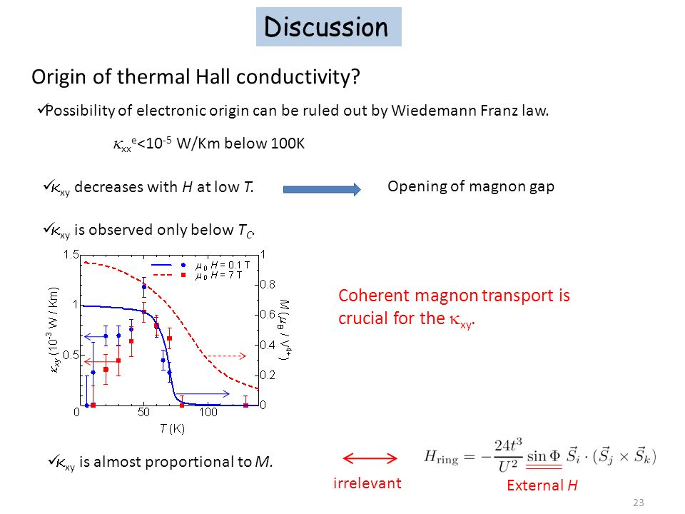 Discussion Origin of thermal Hall conductivity
