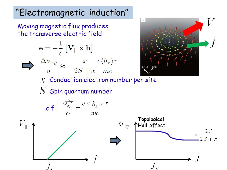 understanding the phenomenon of electromagnetic induction Electromagnetic induction in the earth e cbullard (the harold jeifreys lecture,   the power spectrum of a phenomena gives its distribution in frequency  to  understand them and to extract meaningful information from them will need a.