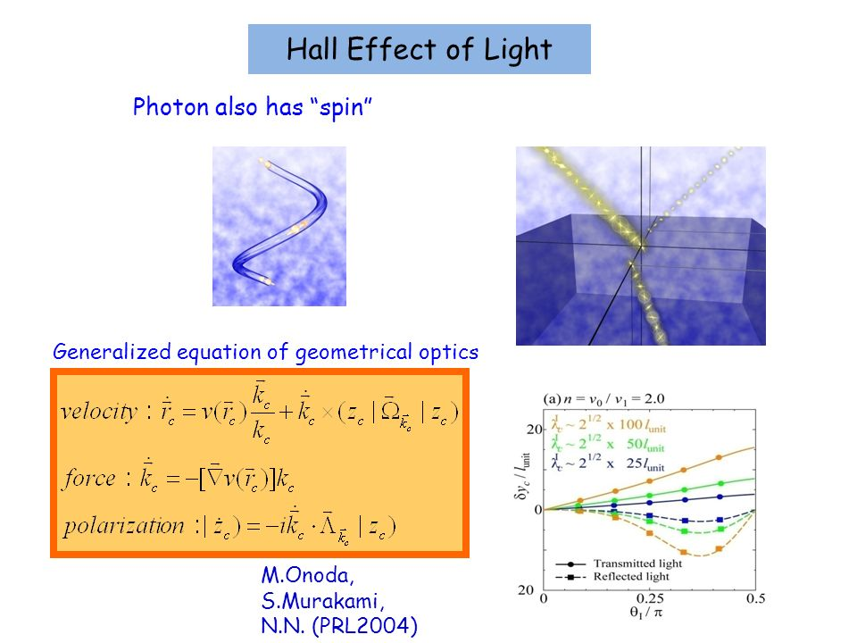 Hall Effect of Light Photon also has spin