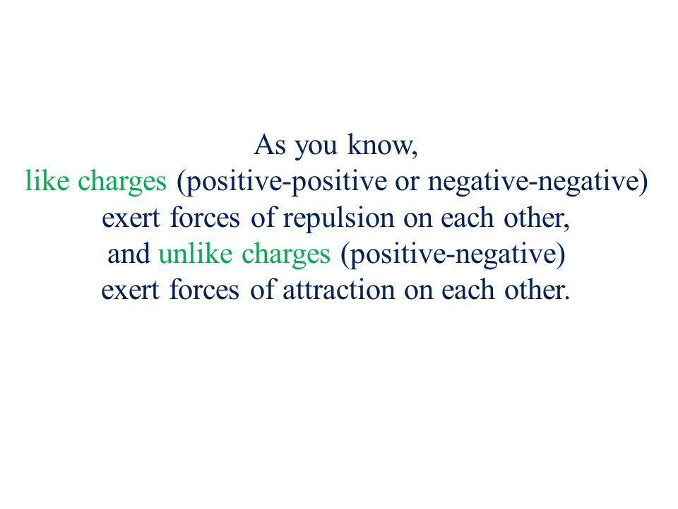 As you know, like charges (positive-positive or negative-negative) exert forces of repulsion on each other, and unlike charges (positive-negative) exert forces of attraction on each other.