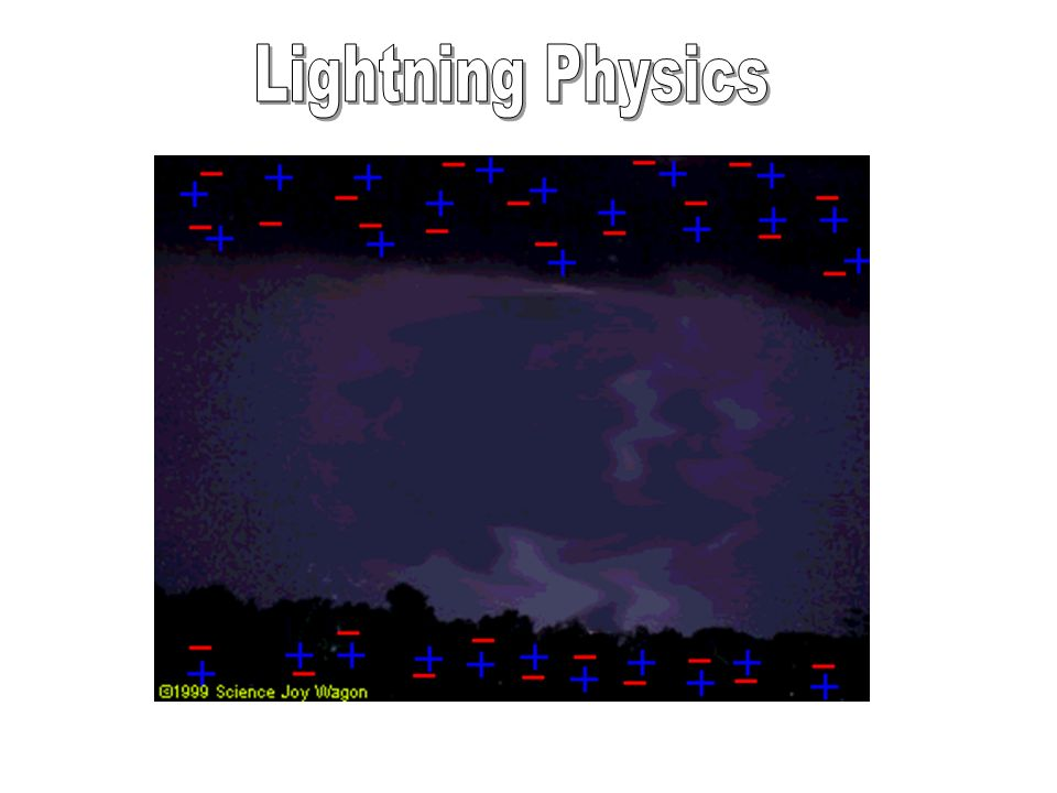 Lightning Physics