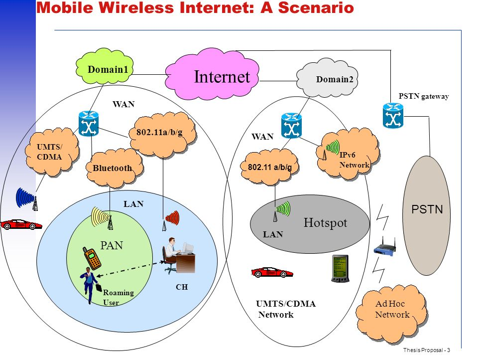 mobile networking research paper Research papers on mobile network security - creative writing skills ks2 how the hell am i supposed to write a 250 word essay about the most influential person in my.