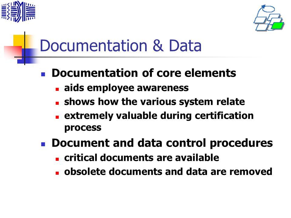 Documentation & Data Documentation of core elements